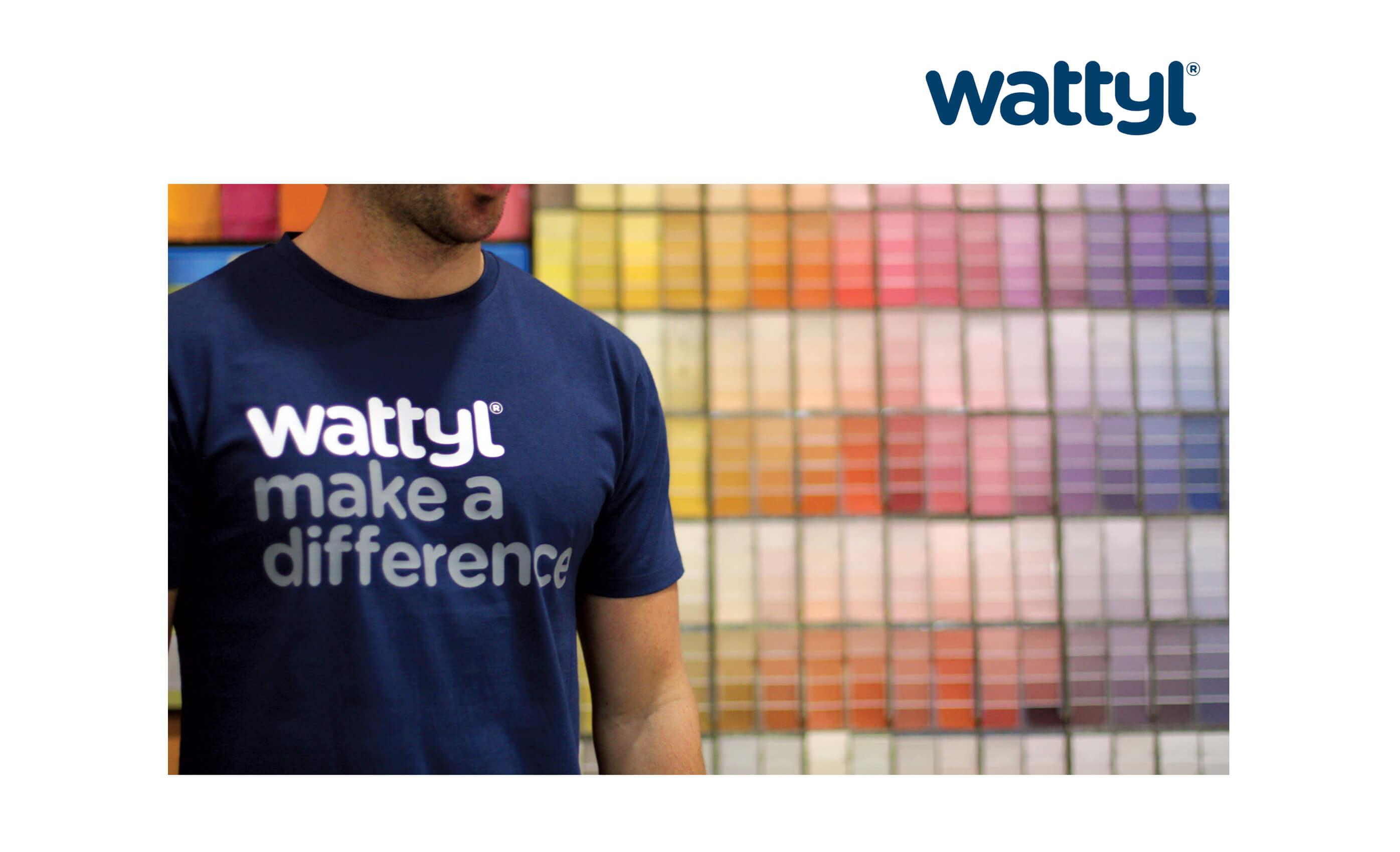 Archive-Watyl